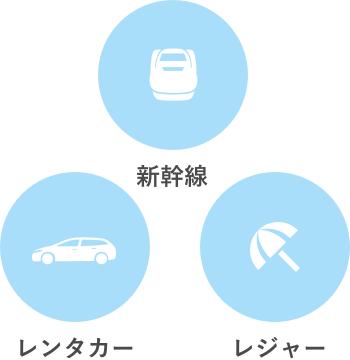 航空券・新幹線・レンタカー・レジャー